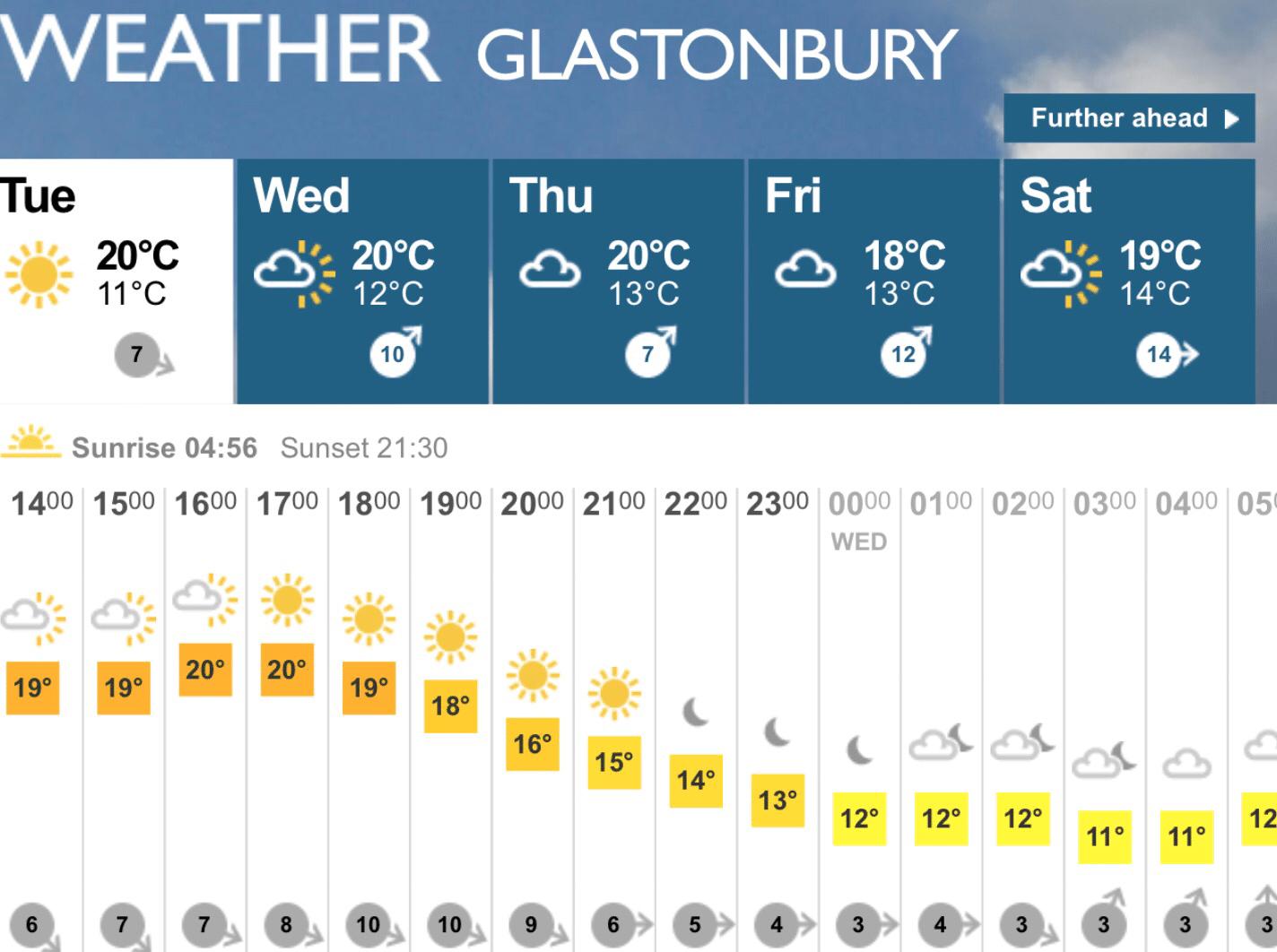 Good Golly, GLASTONBURY!